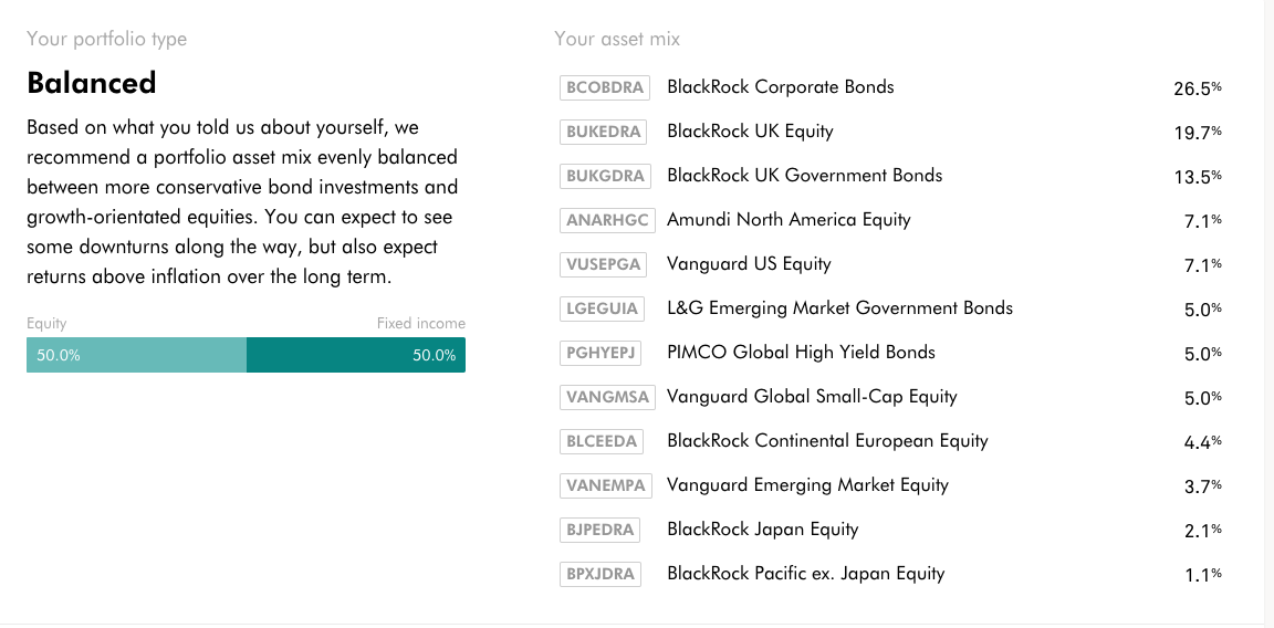 Wealthsimple medium risk portfolio