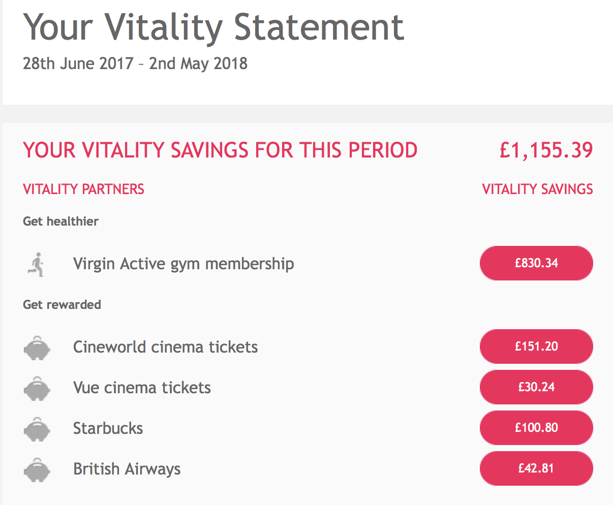 Is Vitality insurance worth it? Vitality awards statement