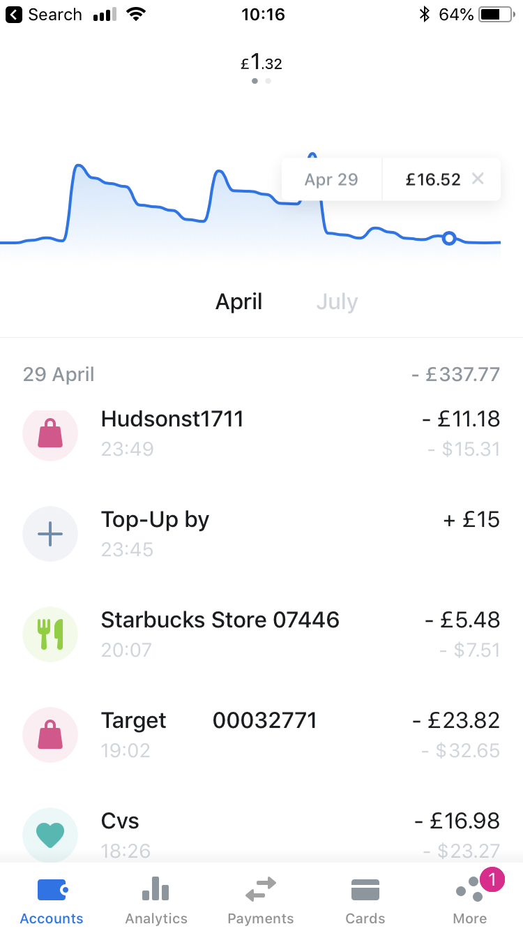 Revolut Review - Is it the best way to take money abroad in