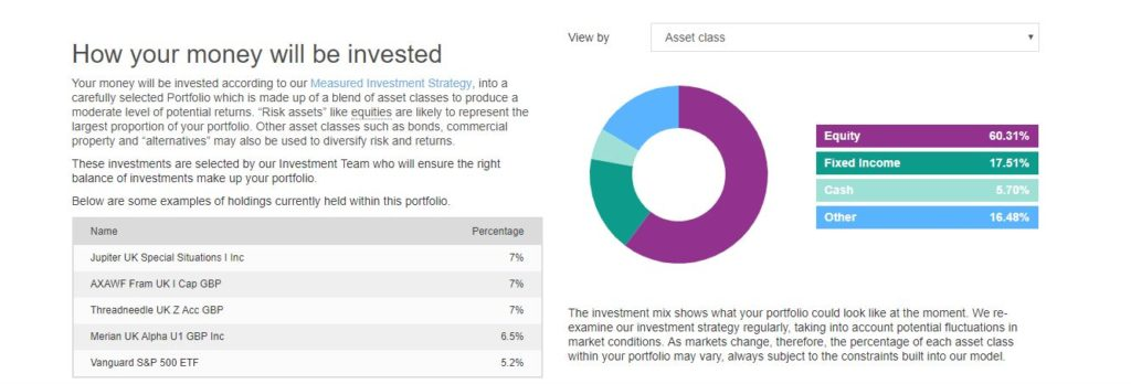 investec - how your money will be invested